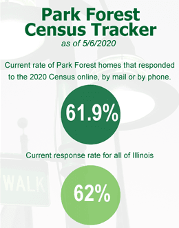 Park Forest Census Tracker 5-5-20