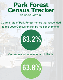 Park Forest Census Tracker 5-12-20