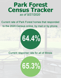 Park Forest Census Tracker 5-27-20